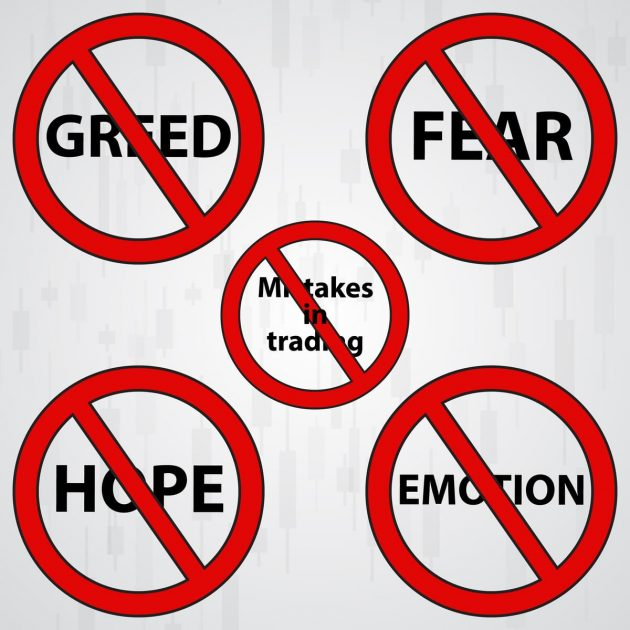 Fear is the main source of bad trading